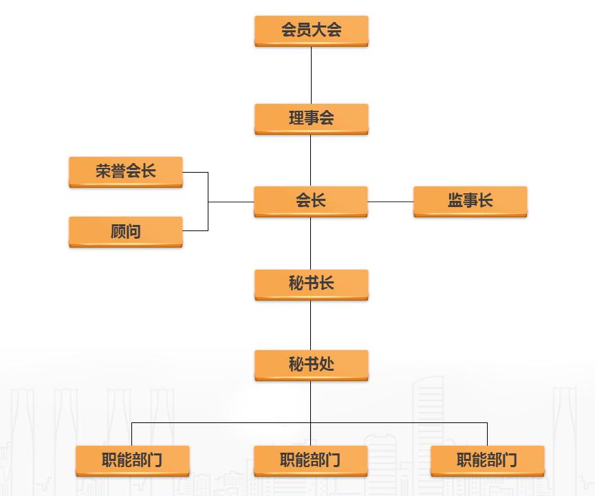 徐州小姐_上海徐商 组织架构||徐州商会,上海徐州商会,上海市江苏徐州商会